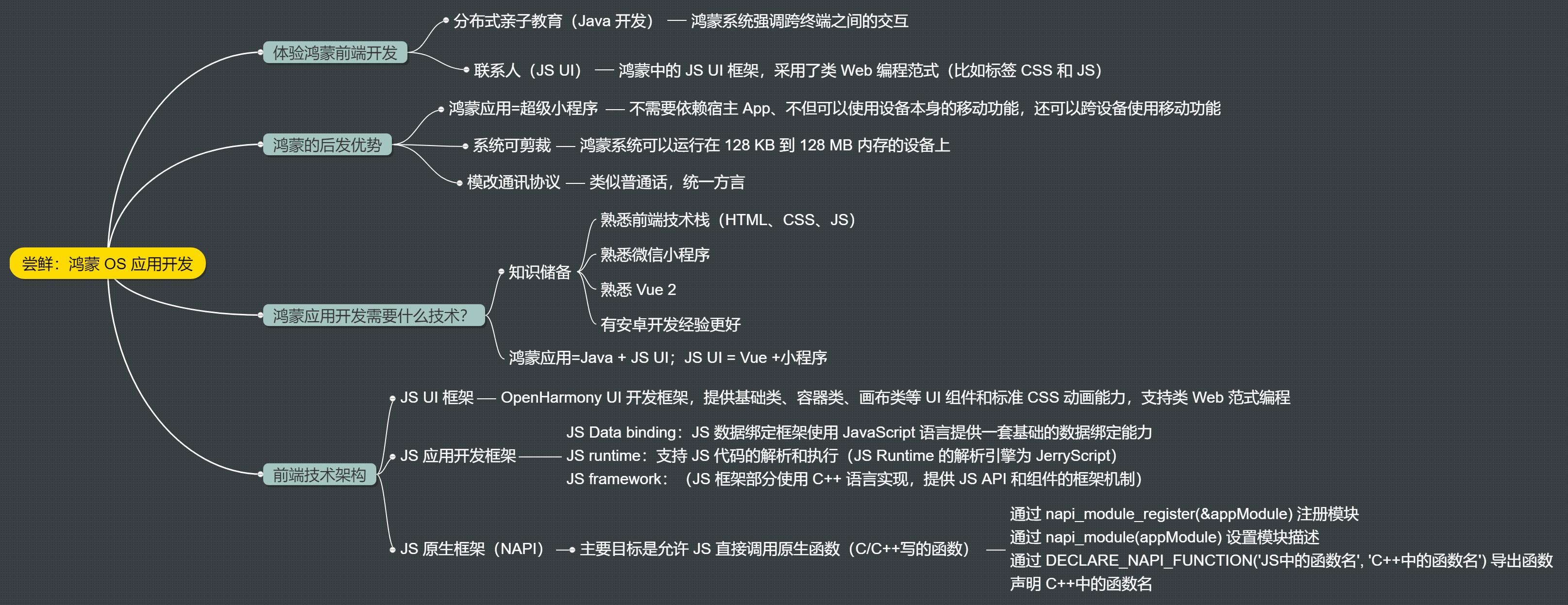 尝鲜:鸿蒙OS应用开发